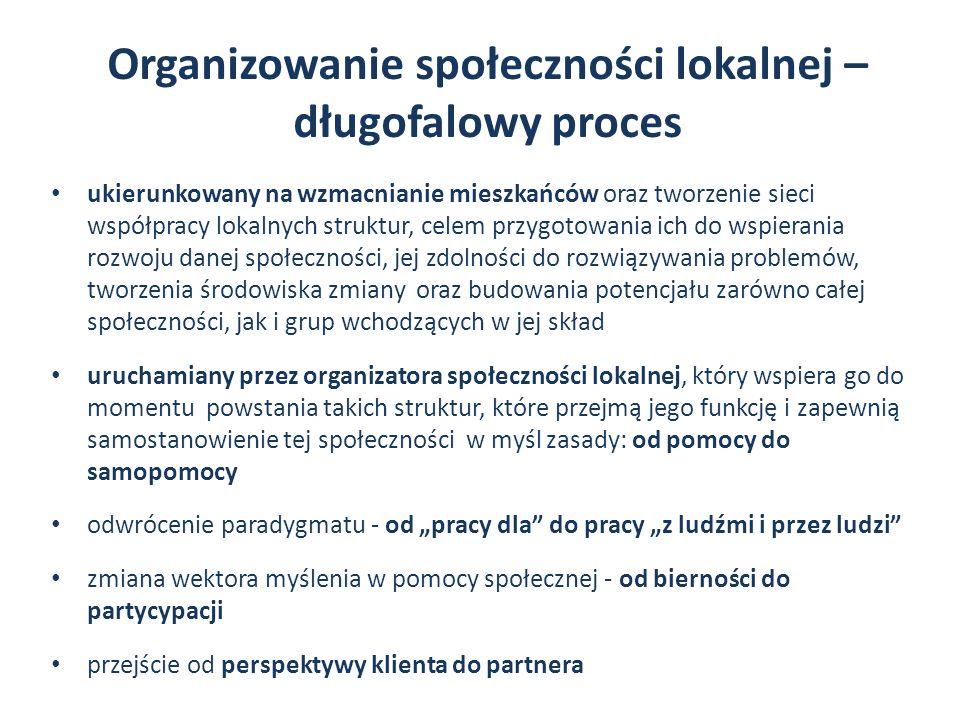Organizowanie społeczności lokalnej – długofalowy proces