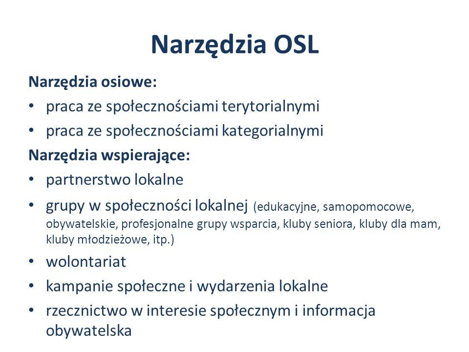 Narzędzia OSL Narzędzia osiowe: