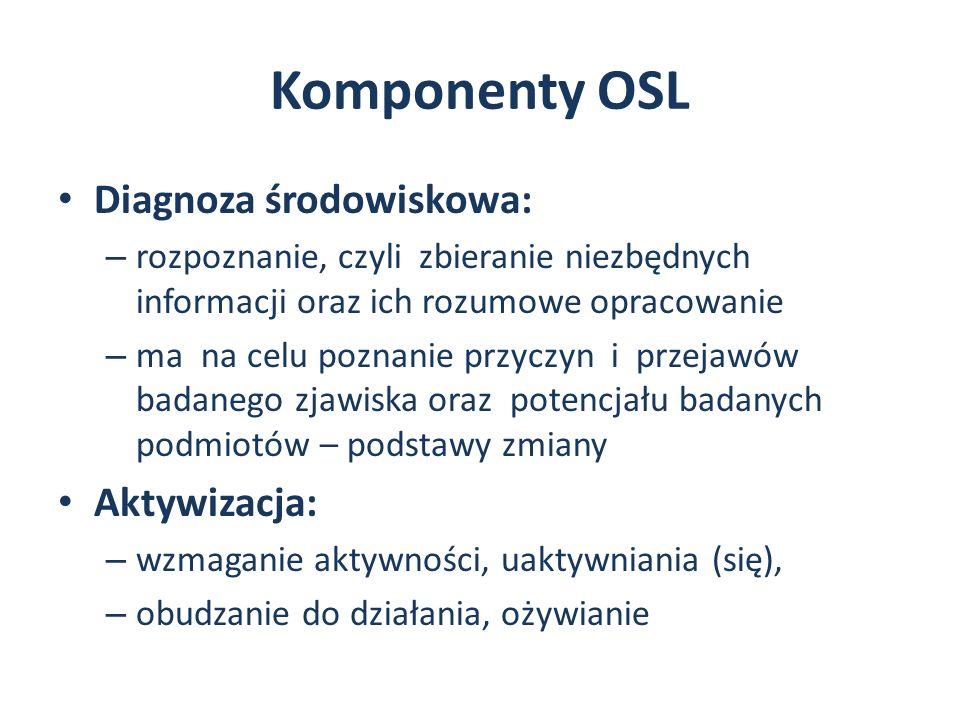 Komponenty OSL Diagnoza środowiskowa: Aktywizacja: