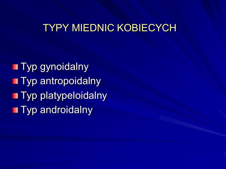 TYPY MIEDNIC KOBIECYCH