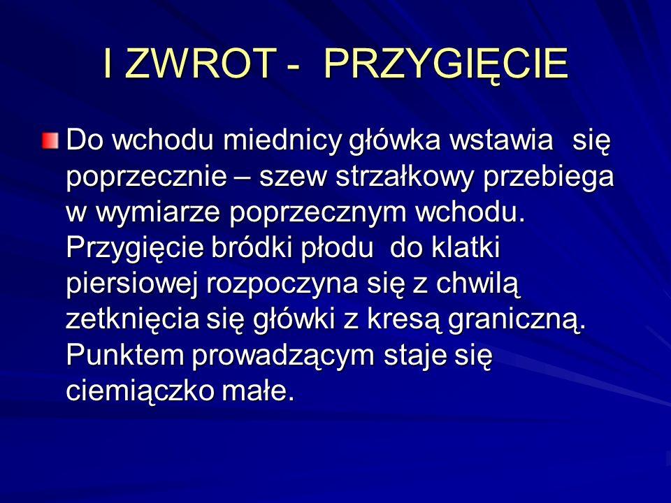I ZWROT - PRZYGIĘCIE