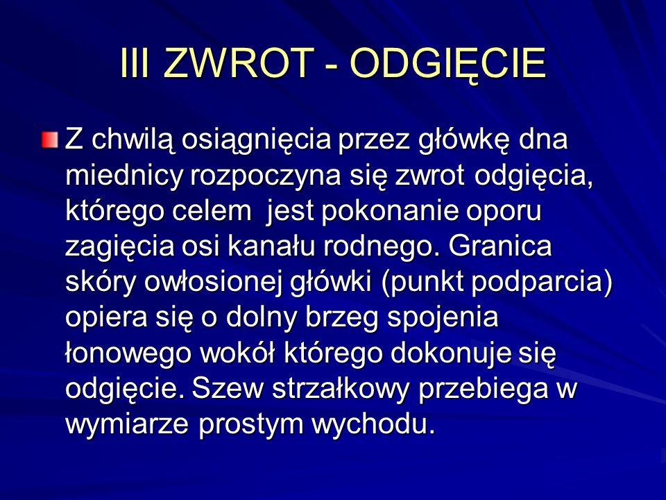 III ZWROT - ODGIĘCIE