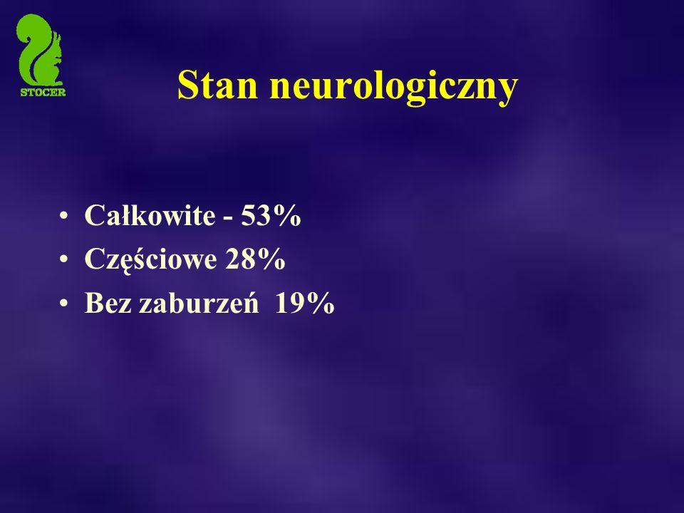 Stan neurologiczny Całkowite - 53% Częściowe 28% Bez zaburzeń 19%