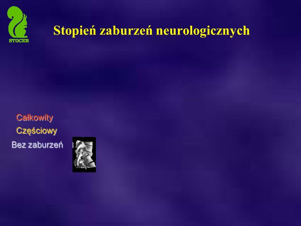 Stopień zaburzeń neurologicznych