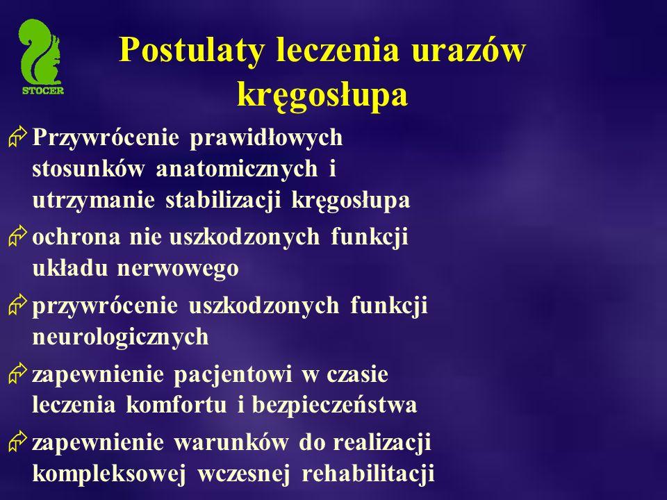Postulaty leczenia urazów kręgosłupa