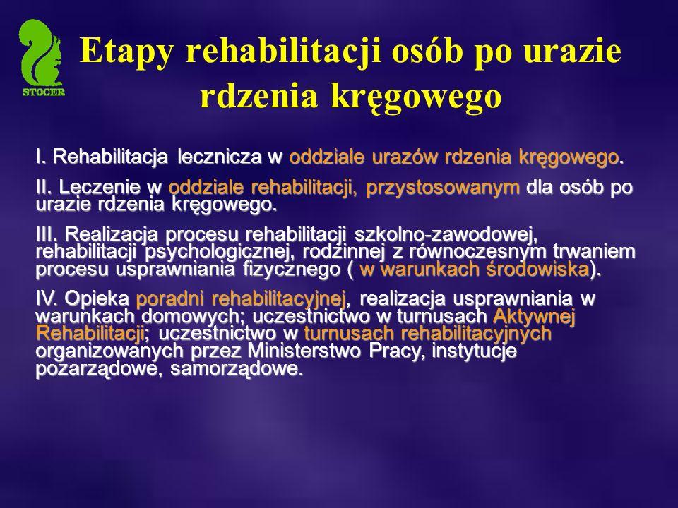 Etapy rehabilitacji osób po urazie rdzenia kręgowego