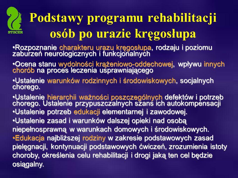 Podstawy programu rehabilitacji osób po urazie kręgosłupa