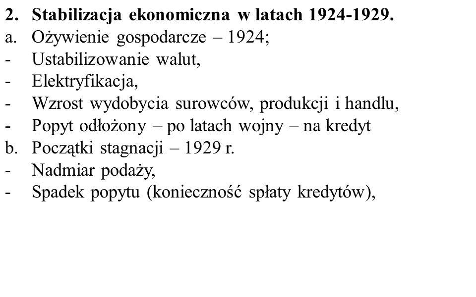 Stabilizacja ekonomiczna w latach 1924-1929.