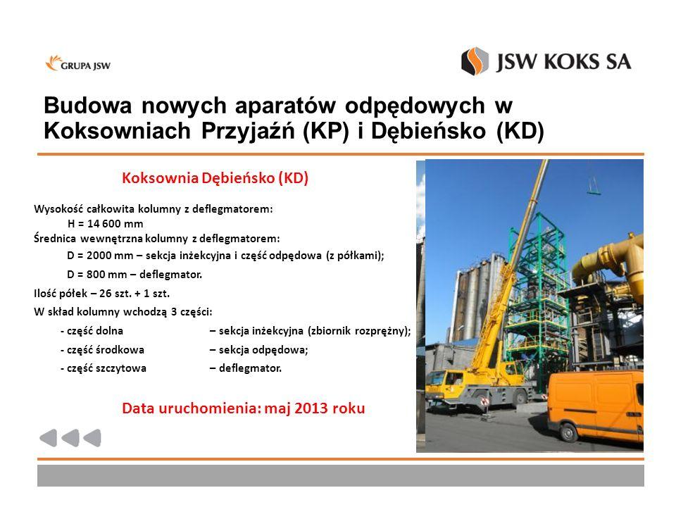 Budowa nowych aparatów odpędowych w Koksowniach Przyjaźń (KP) i Dębieńsko (KD)