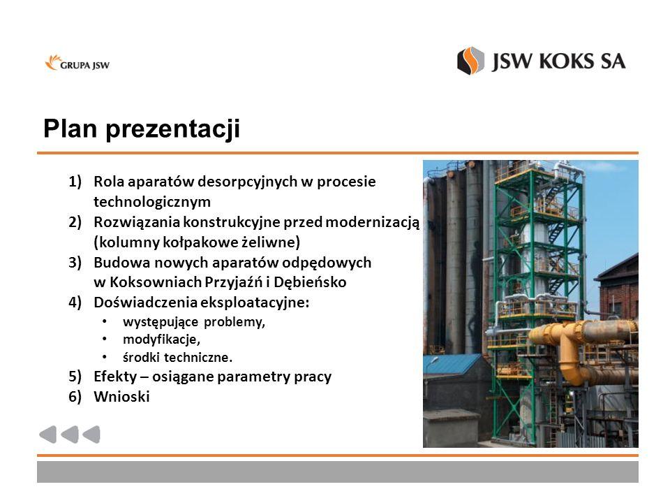 Plan prezentacji Rola aparatów desorpcyjnych w procesie technologicznym. Rozwiązania konstrukcyjne przed modernizacją (kolumny kołpakowe żeliwne)