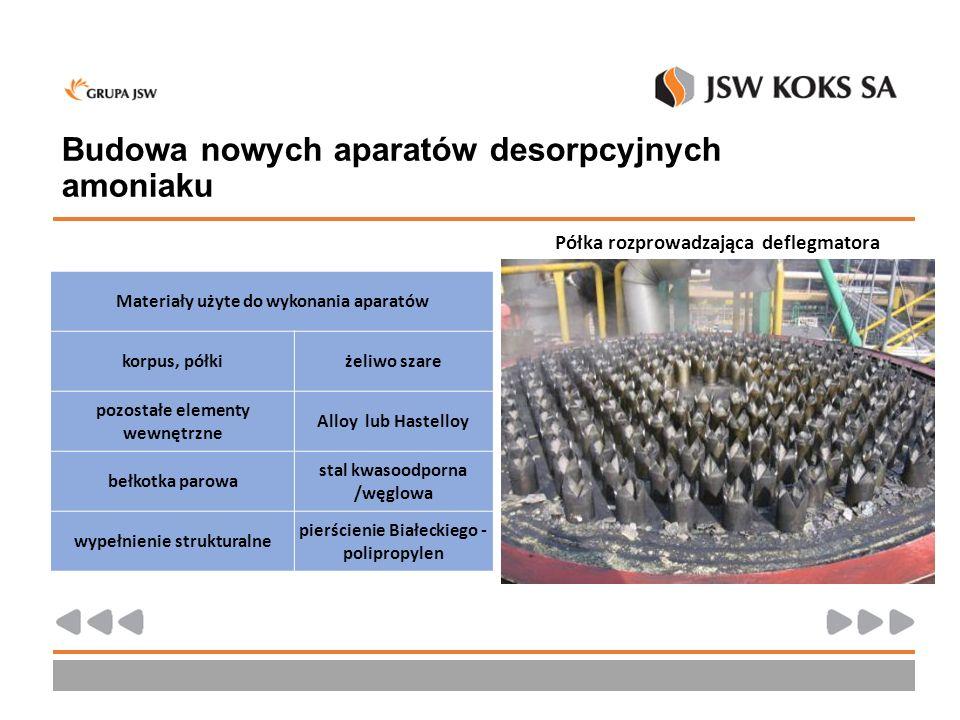 Budowa nowych aparatów desorpcyjnych amoniaku
