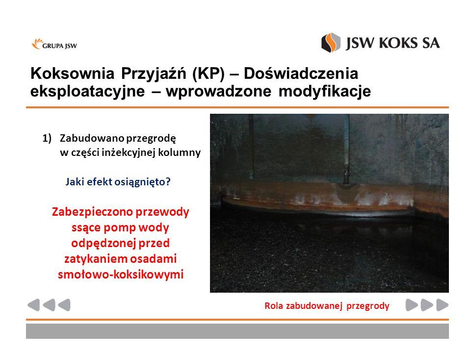 Koksownia Przyjaźń (KP) – Doświadczenia eksploatacyjne – wprowadzone modyfikacje