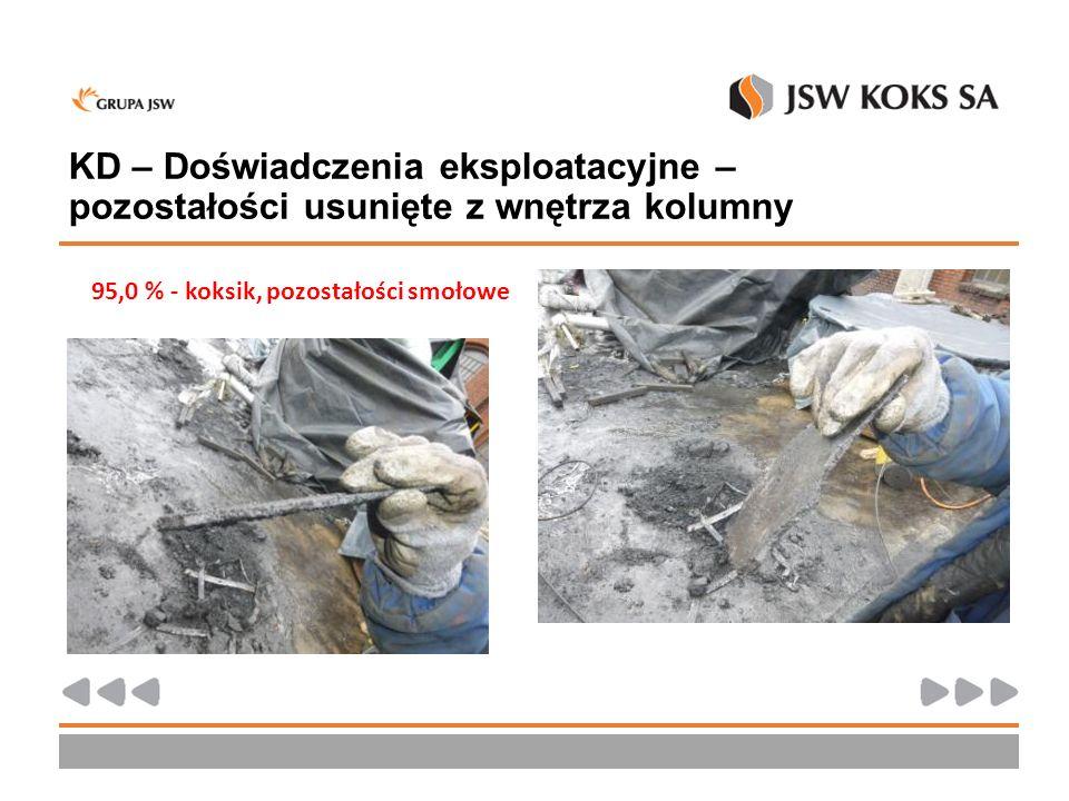KD – Doświadczenia eksploatacyjne – pozostałości usunięte z wnętrza kolumny