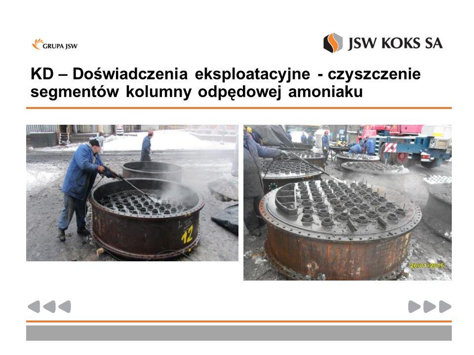 KD – Doświadczenia eksploatacyjne - czyszczenie segmentów kolumny odpędowej amoniaku