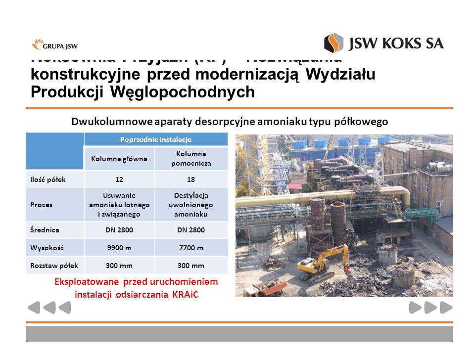 Koksownia Przyjaźń (KP) – Rozwiązania konstrukcyjne przed modernizacją Wydziału Produkcji Węglopochodnych