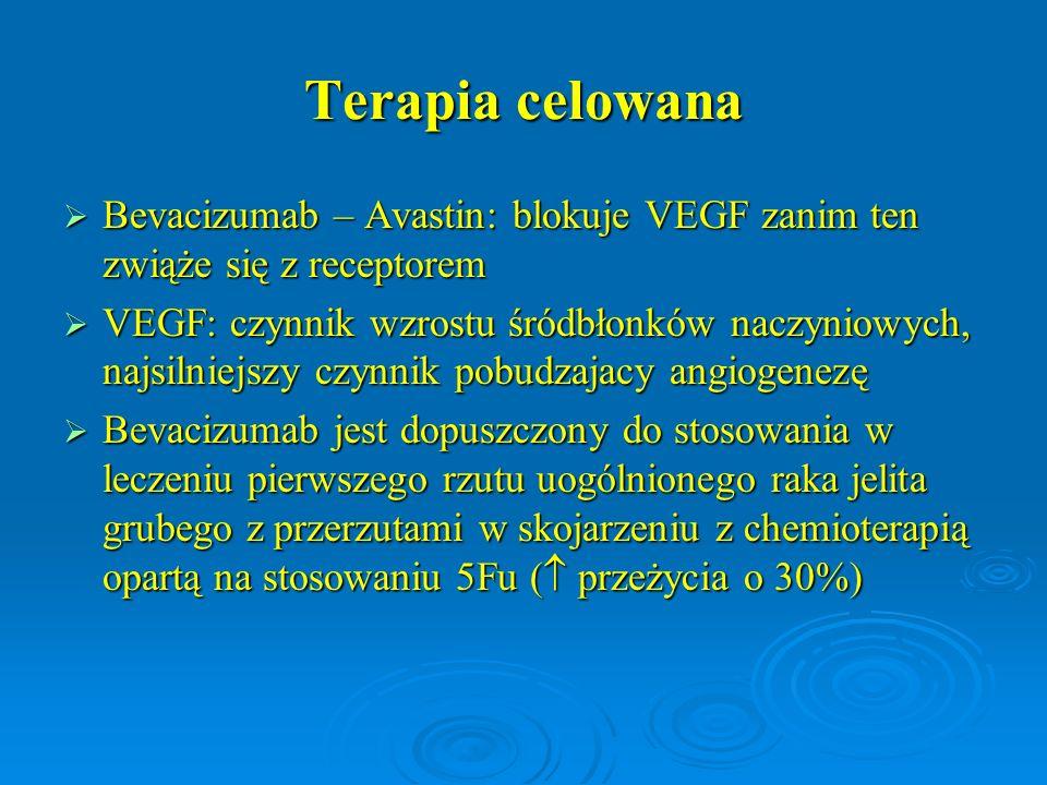 Terapia celowana Bevacizumab – Avastin: blokuje VEGF zanim ten zwiąże się z receptorem.