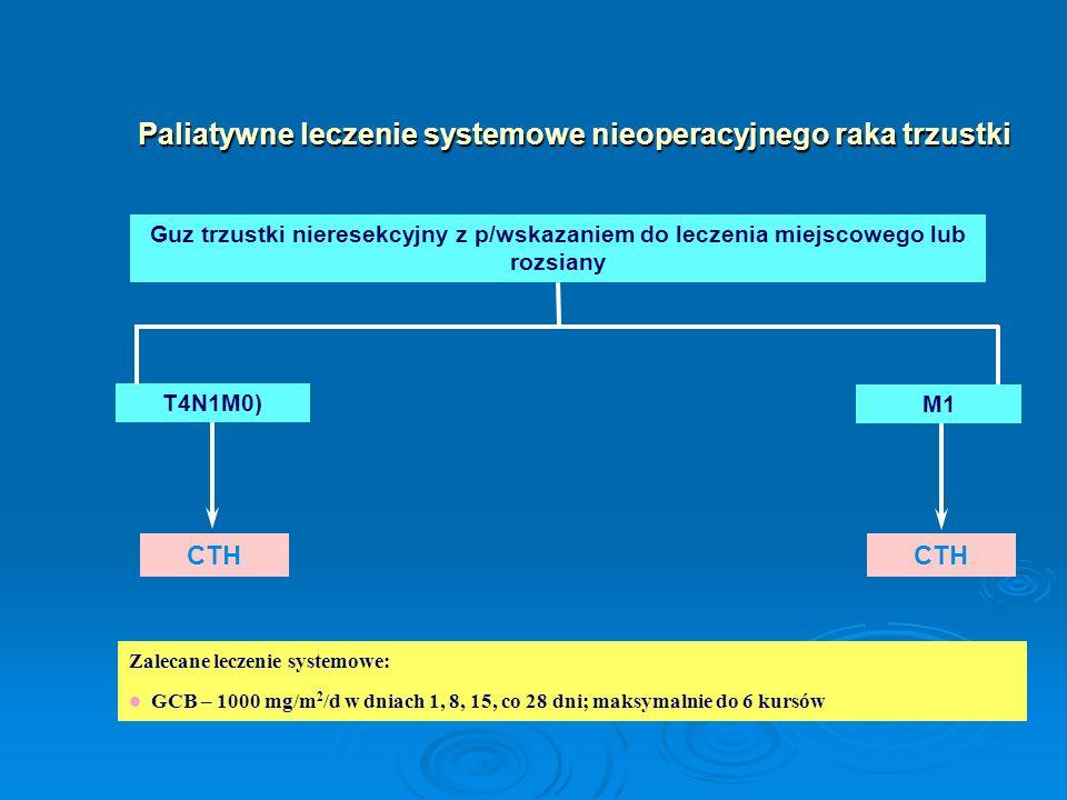 Paliatywne leczenie systemowe nieoperacyjnego raka trzustki