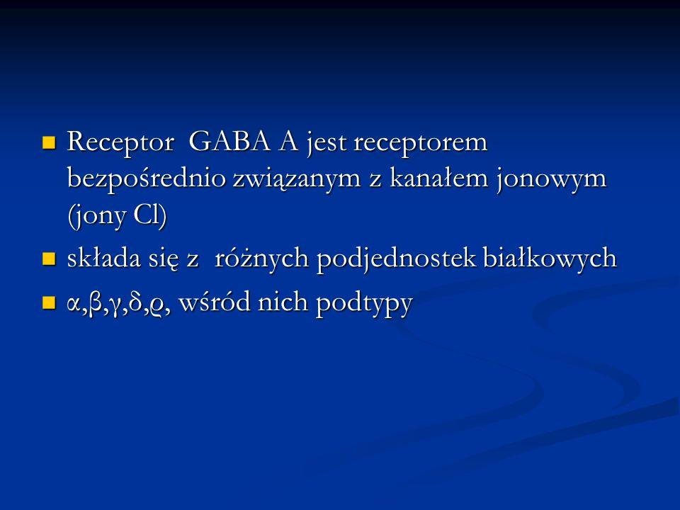 Receptor GABA A jest receptorem bezpośrednio związanym z kanałem jonowym (jony Cl)