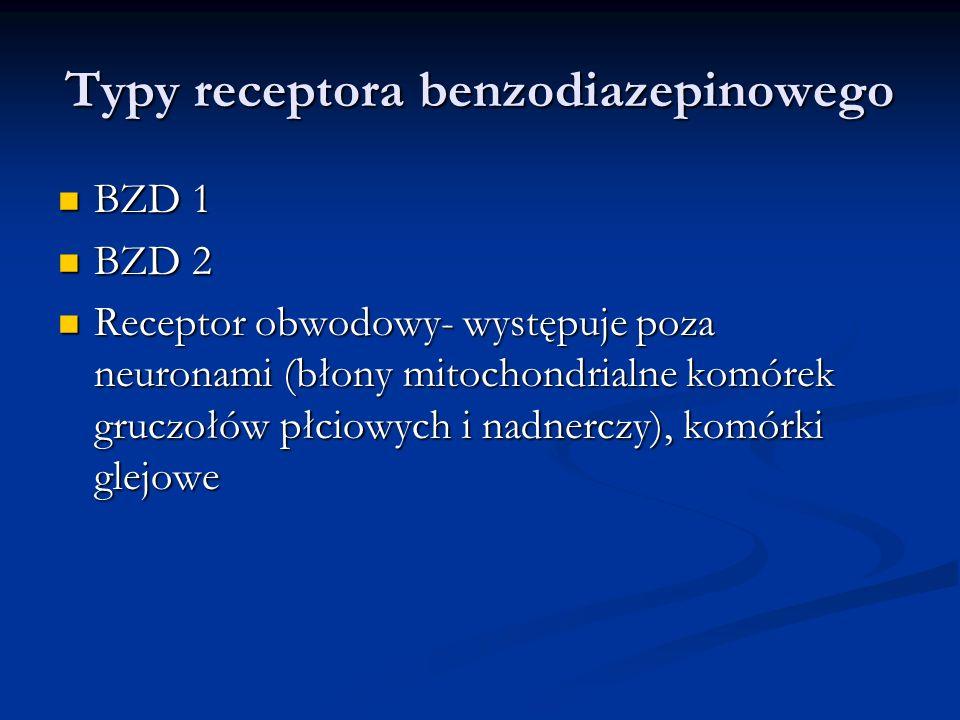 Typy receptora benzodiazepinowego