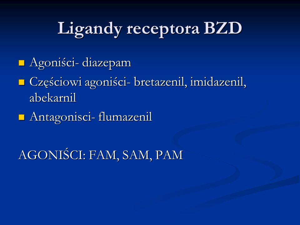 Ligandy receptora BZD Agoniści- diazepam