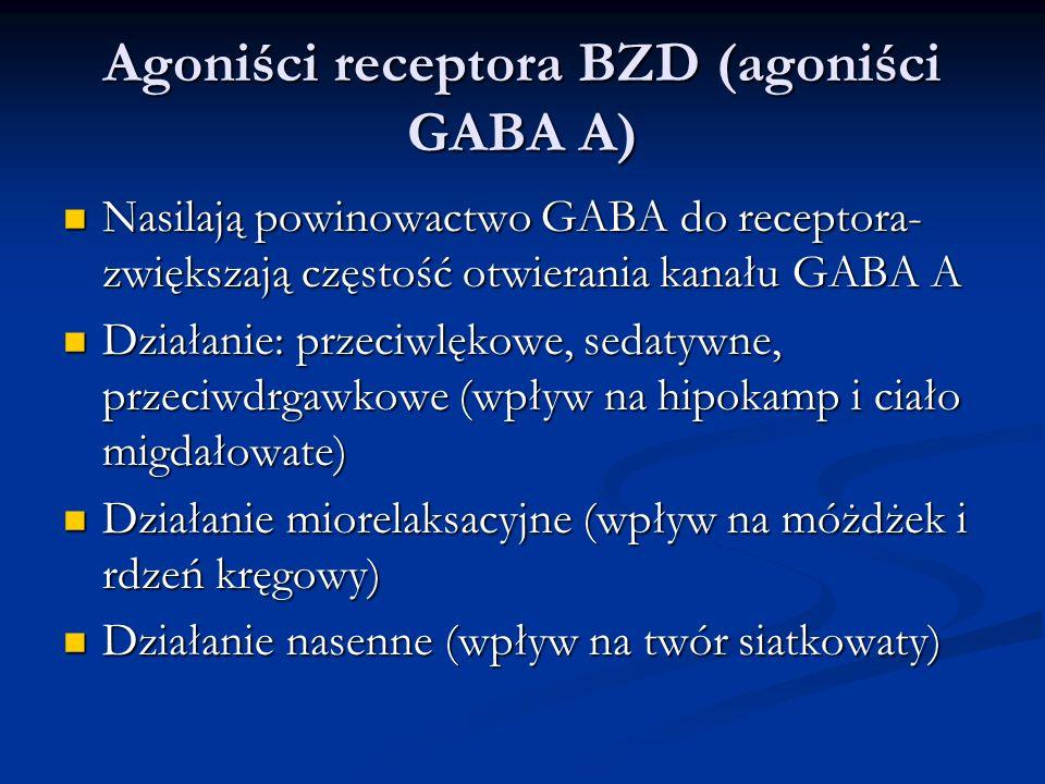 Agoniści receptora BZD (agoniści GABA A)
