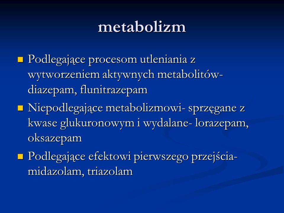 metabolizm Podlegające procesom utleniania z wytworzeniem aktywnych metabolitów- diazepam, flunitrazepam.