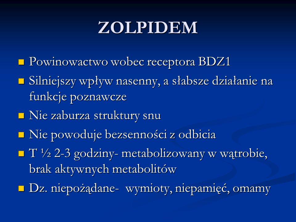 ZOLPIDEM Powinowactwo wobec receptora BDZ1