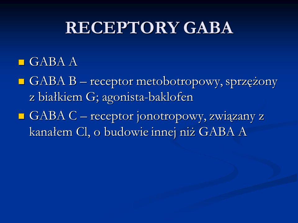 RECEPTORY GABA GABA A. GABA B – receptor metobotropowy, sprzężony z białkiem G; agonista-baklofen.
