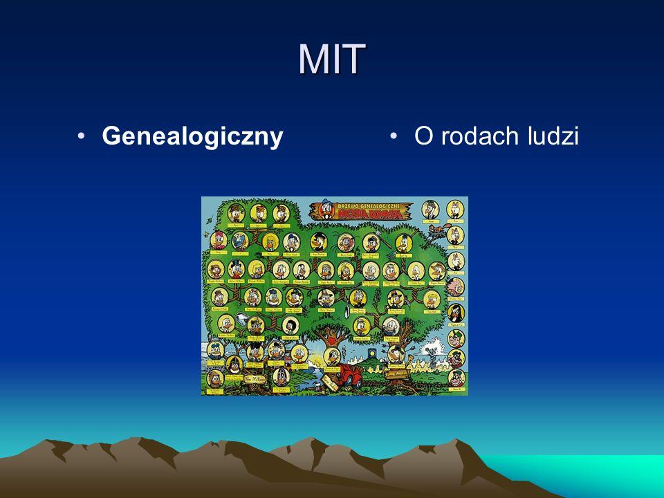 MIT Genealogiczny O rodach ludzi