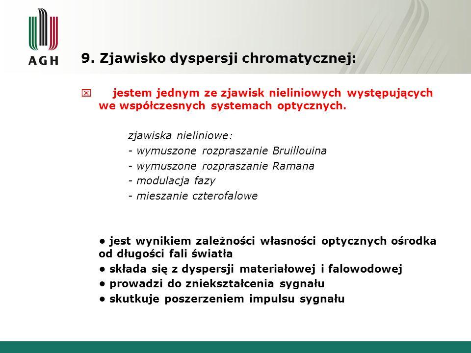9. Zjawisko dyspersji chromatycznej: