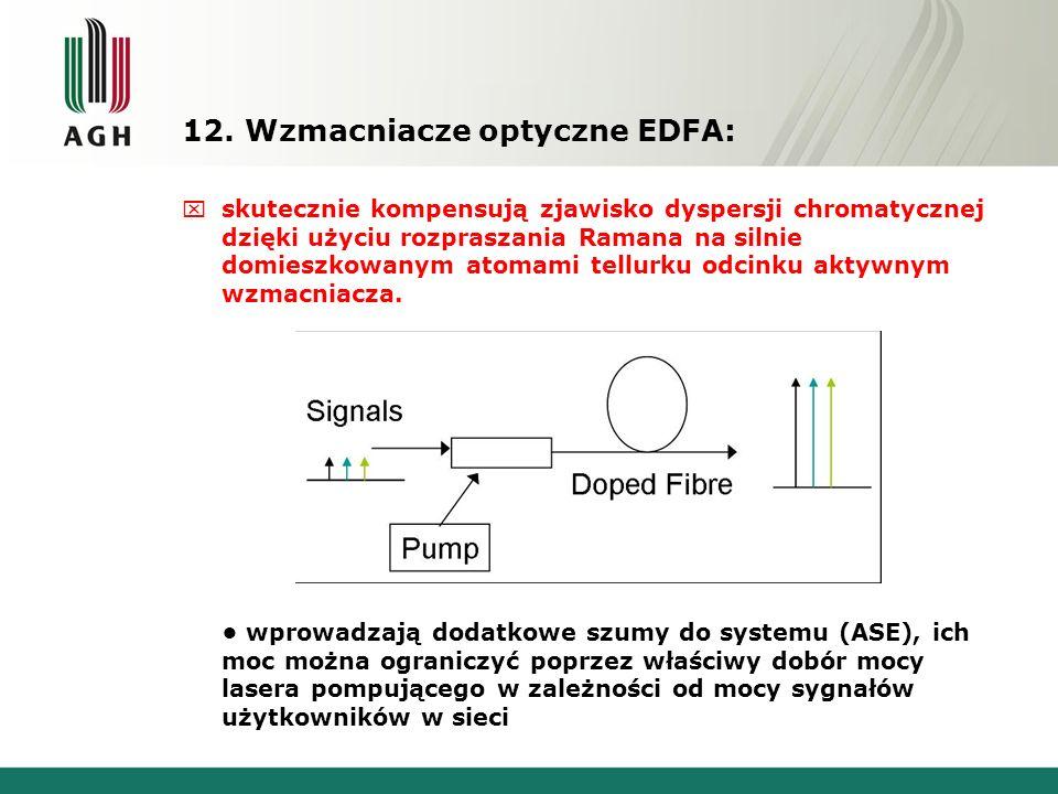 12. Wzmacniacze optyczne EDFA: