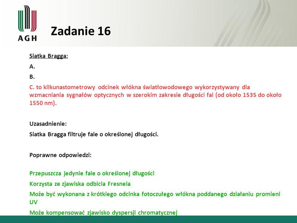 Zadanie 16 Siatka Bragga: A. B.