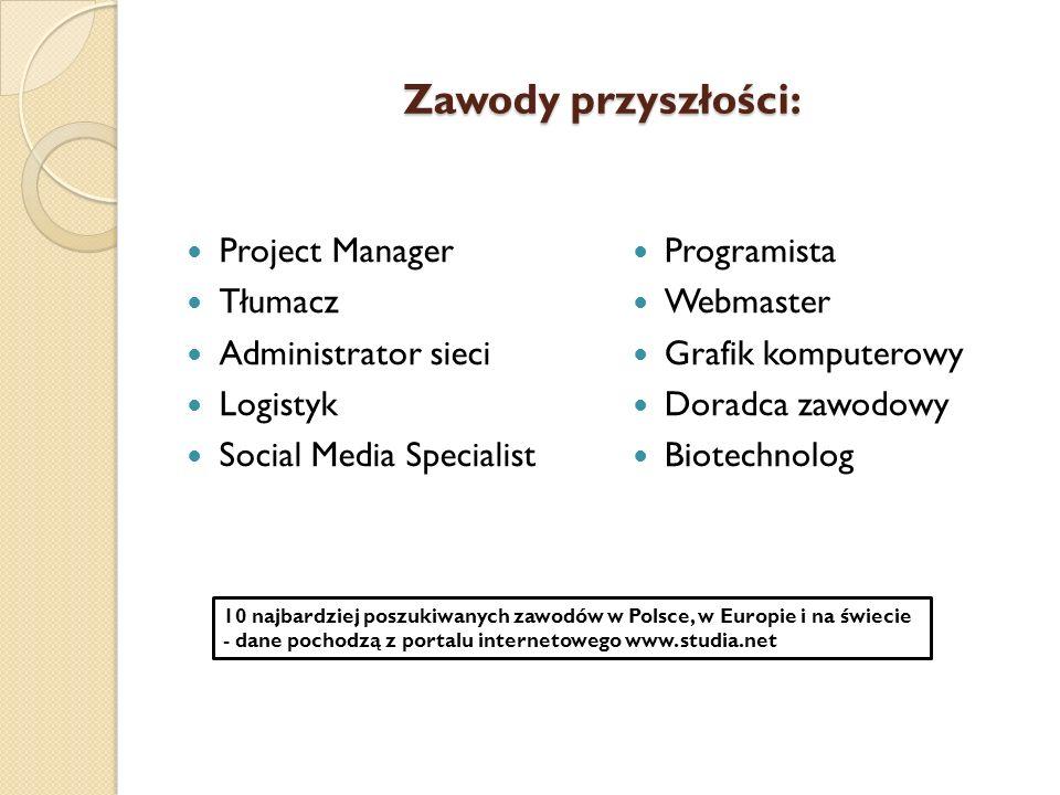 Zawody przyszłości: Project Manager Tłumacz Administrator sieci