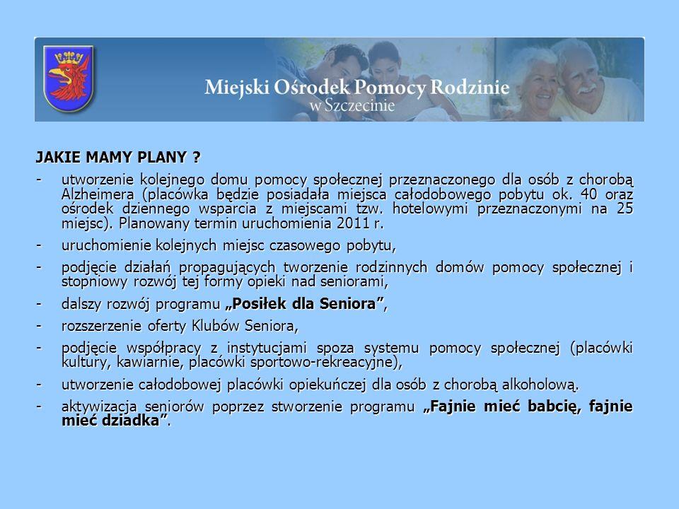JAKIE MAMY PLANY