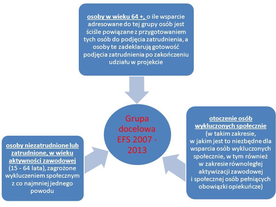 Grupa docelowa EFS 2007 - 2013