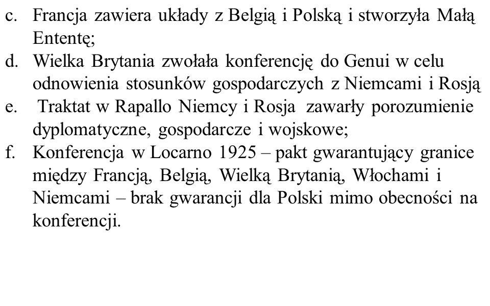 Francja zawiera układy z Belgią i Polską i stworzyła Małą Ententę;