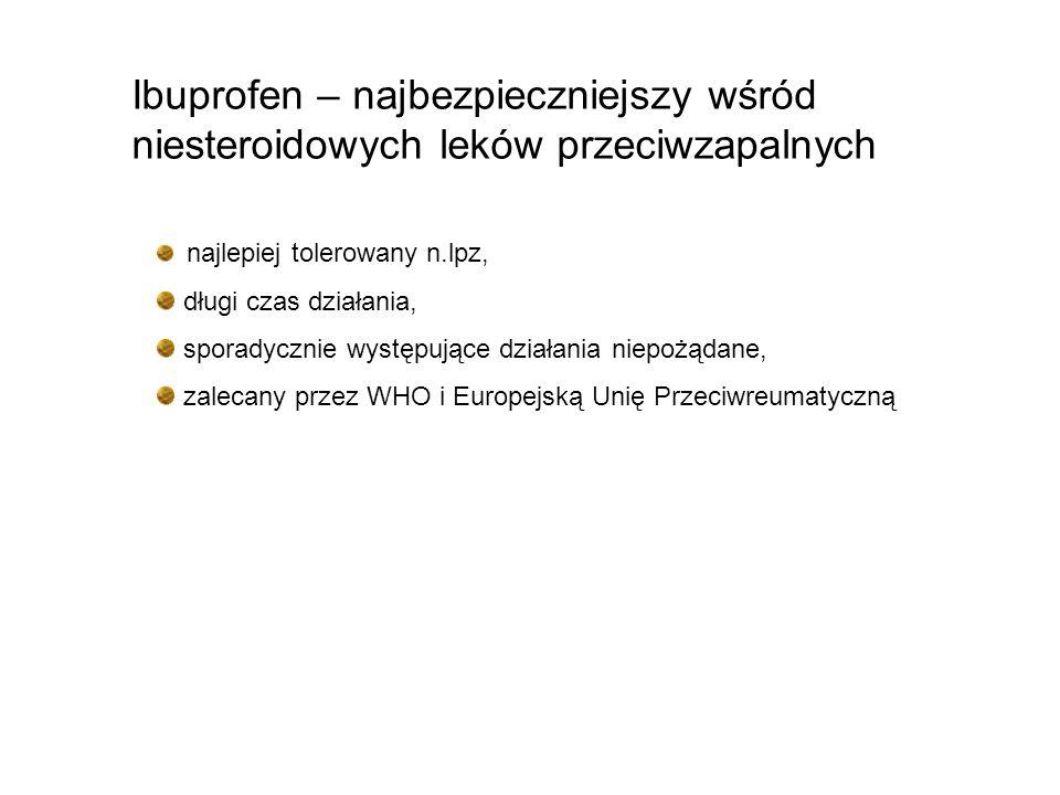 Ibuprofen – najbezpieczniejszy wśród niesteroidowych leków przeciwzapalnych