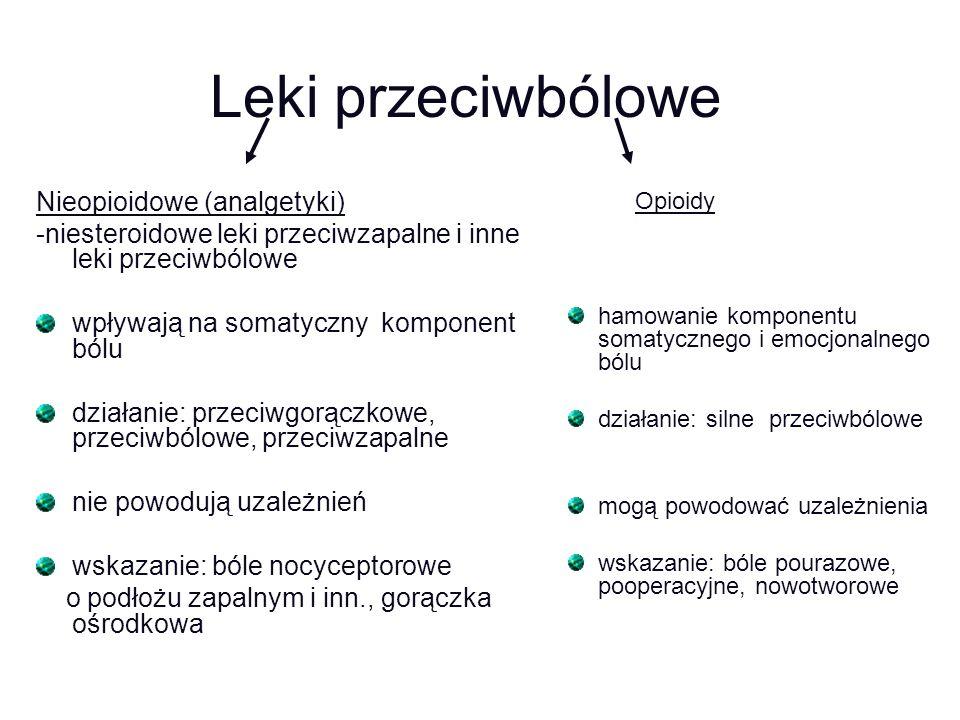 Leki przeciwbólowe Nieopioidowe (analgetyki)