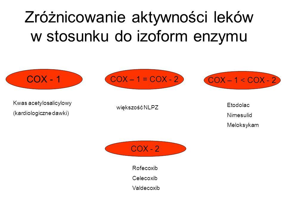 Zróżnicowanie aktywności leków w stosunku do izoform enzymu