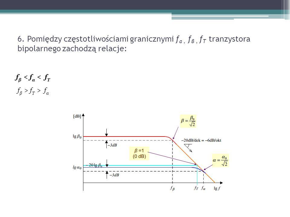 6. Pomiędzy częstotliwościami granicznymi fα , fβ , fT tranzystora bipolarnego zachodzą relacje: