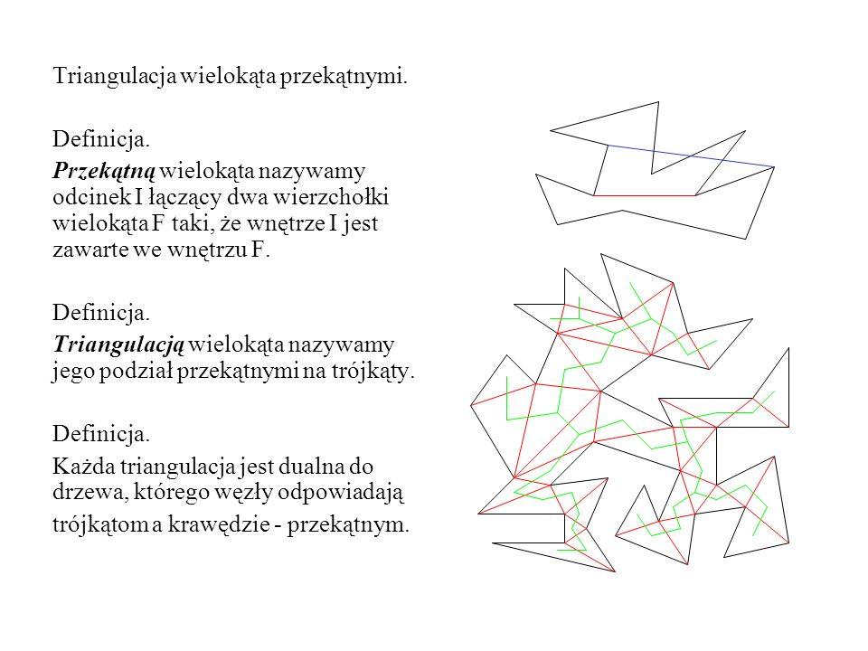Triangulacja wielokąta przekątnymi.