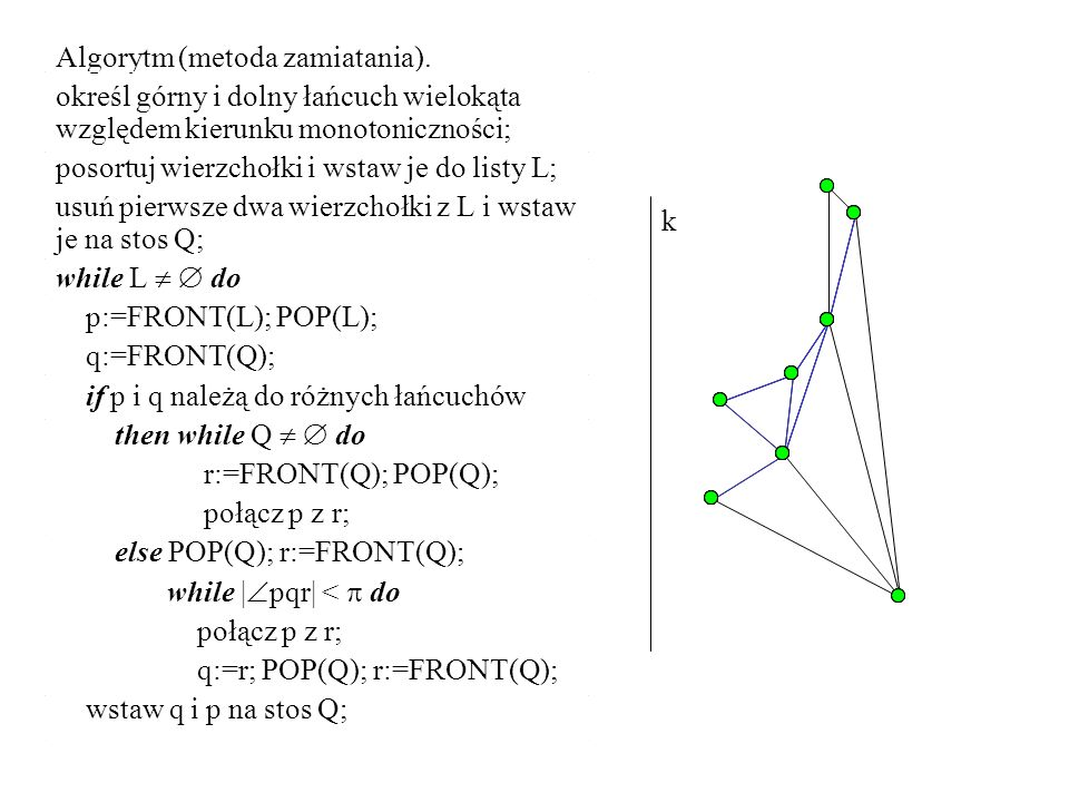 Algorytm (metoda zamiatania).