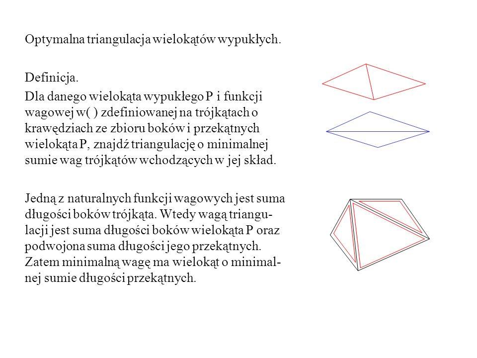 Optymalna triangulacja wielokątów wypukłych.