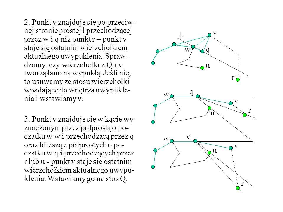 2. Punkt v znajduje się po przeciw-nej stronie prostej l przechodzącej przez w i q niż punkt r – punkt v staje się ostatnim wierzchołkiem aktualnego uwypuklenia. Spraw-dzamy, czy wierzchołki z Q i v tworzą łamaną wypukłą. Jeśli nie, to usuwamy ze stosu wierzchołki wpadające do wnętrza uwypukle-nia i wstawiamy v.