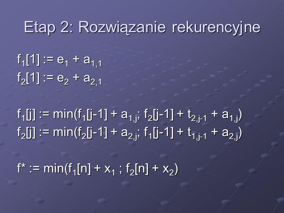 Etap 2: Rozwiązanie rekurencyjne