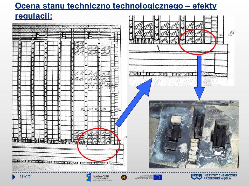 Ocena stanu techniczno technologicznego – efekty regulacji: