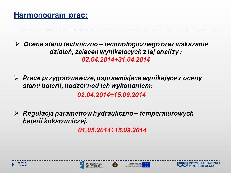 Harmonogram prac: Ocena stanu techniczno – technologicznego oraz wskazanie działań, zaleceń wynikających z jej analizy : 02.04.2014÷31.04.2014.