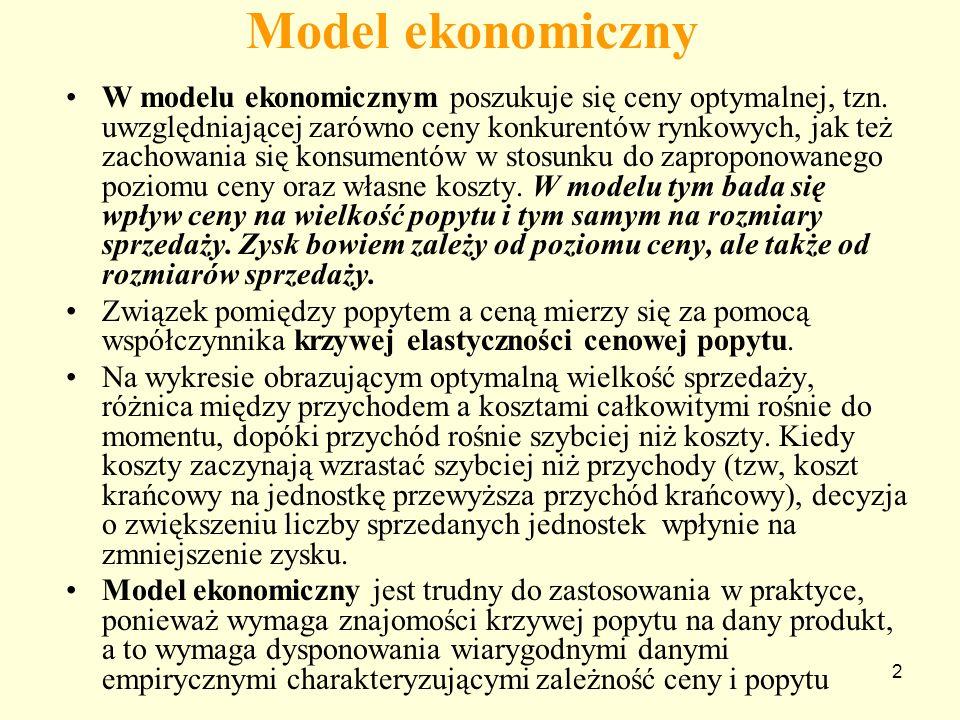 Model ekonomiczny