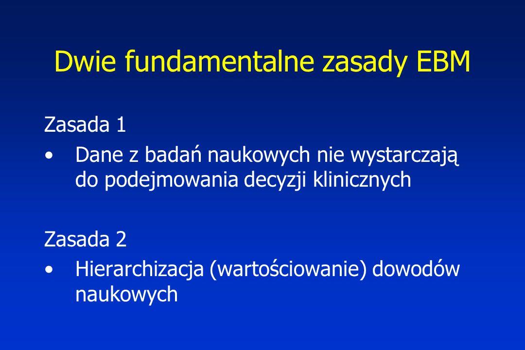 Dwie fundamentalne zasady EBM
