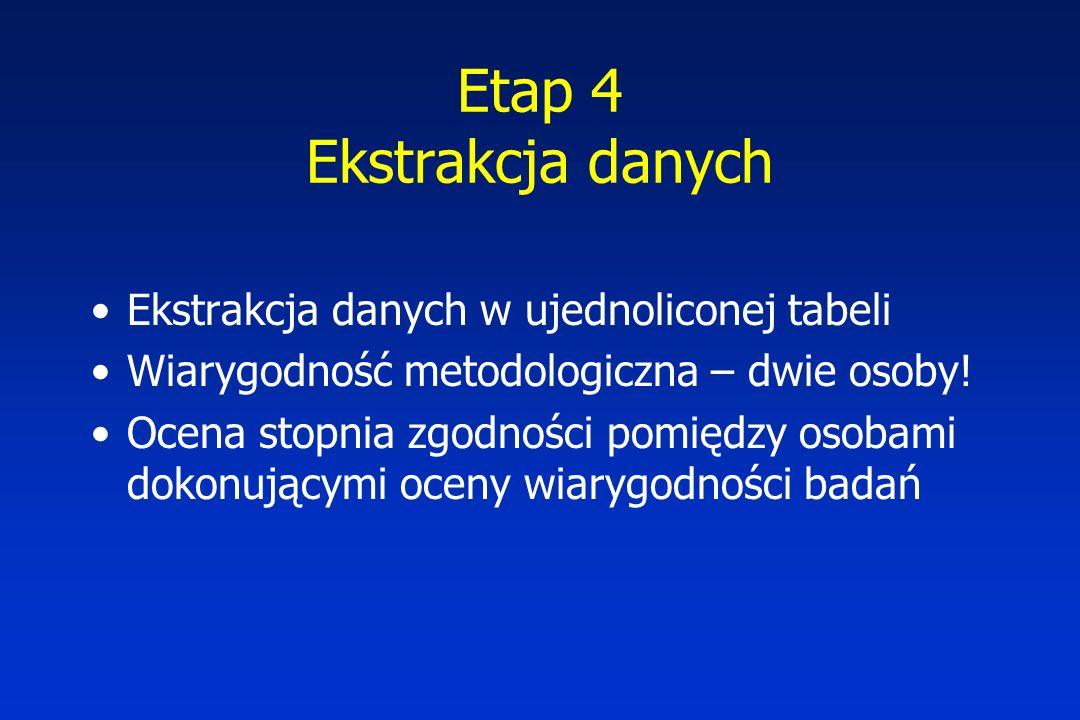 Etap 4 Ekstrakcja danych